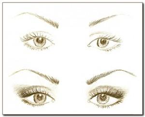 szemformák